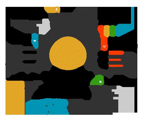 zeigt eine Infografik als Bewerbungsmuster